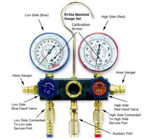 Use gauges to how ac Diagnose car